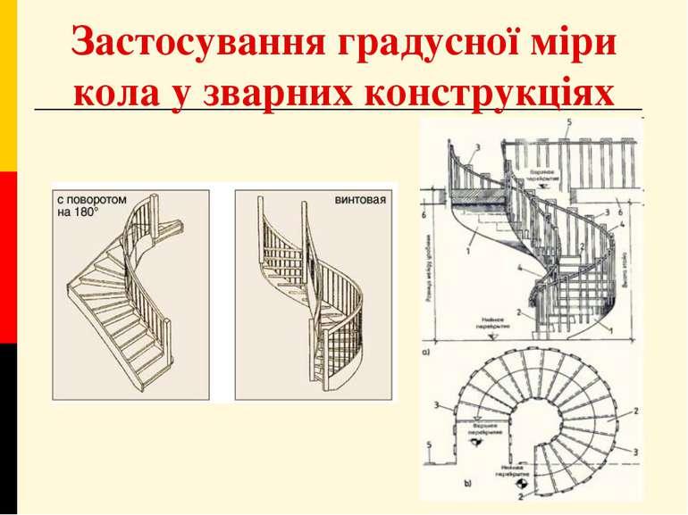 Застосування градусної міри кола у зварних конструкціях