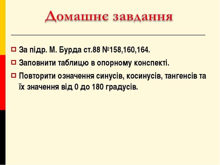 За підр. М. Бурда ст.88 №158,160,164. Заповнити таблицю в опорному конспекті....