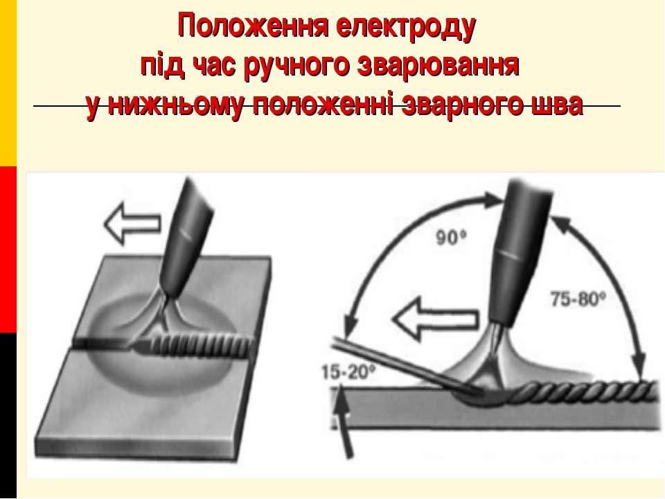 Положення електроду під час ручного зварювання у нижньому положенні зварного шва