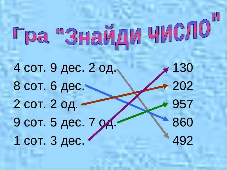 4 сот. 9 дес. 2 од. 130 8 сот. 6 дес. 202 2 сот. 2 од. 957 9 сот. 5 дес. 7 од...