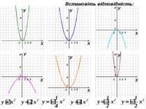 Пункт 3.7. Отже, формула у = ах2+bх+с та Задають одну і ту саму функцію. Порі...