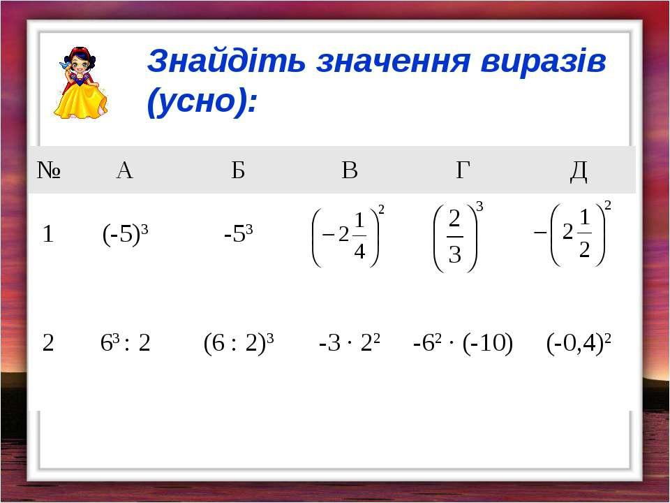 Знайдіть значення виразів (усно): № А Б В Г Д 1 (-5)3 -53 2 63 : 2 (6 : 2)3 -...