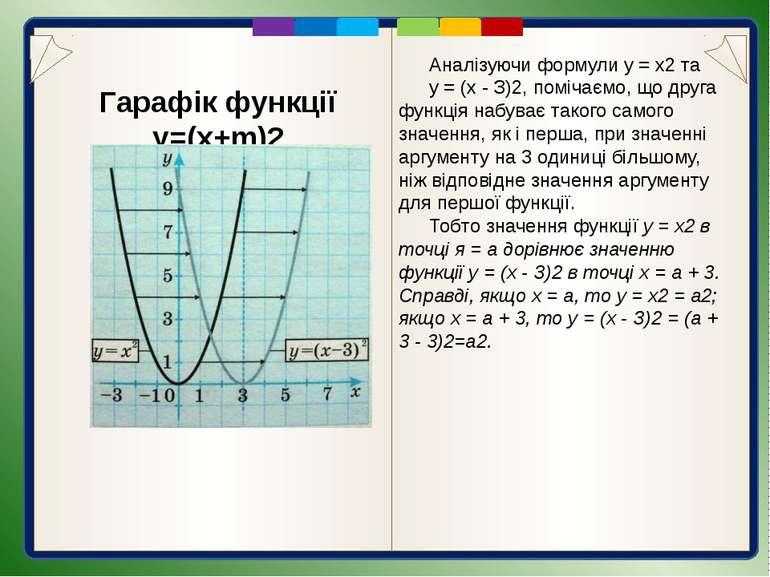 Гарафік функції y=(x+m)2 Графік функції у = (х + 2)2 можна отримати за допомо...