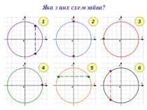 Яка з цих схем зайва? 1 2 3 4 5 6