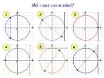 Які з цих схем зайві? 1 2 3 4 5 6
