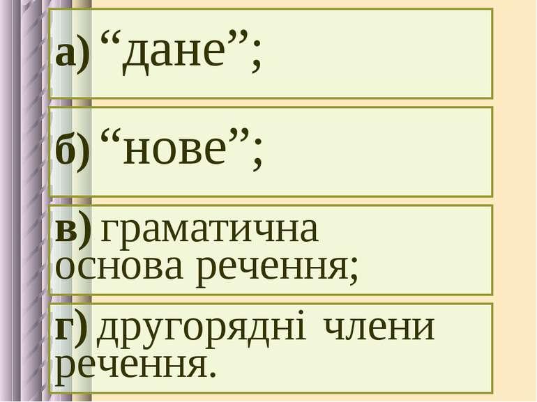 """а) """"дане""""; б) """"нове""""; в) граматична основа речення; г) другорядні члени речення."""