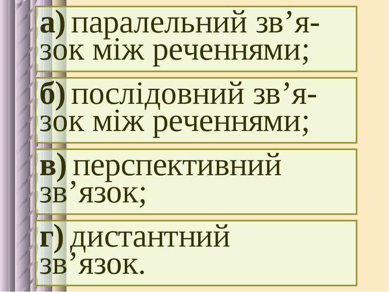 а) паралельний зв'я-зок між реченнями; б) послідовний зв'я-зок між реченнями;...