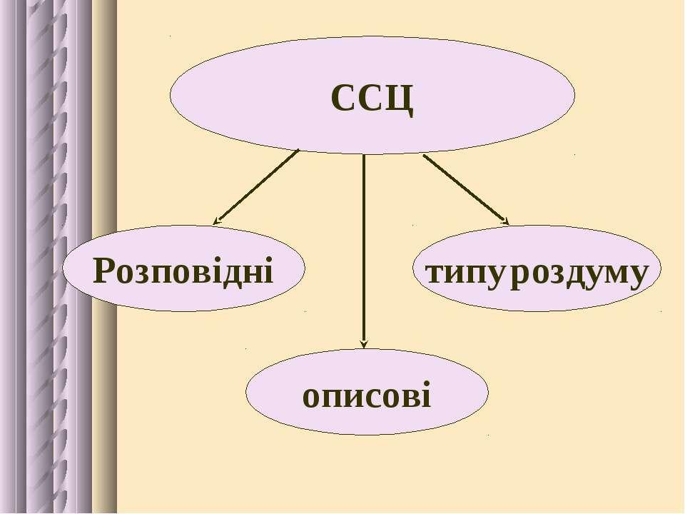 ССЦ Розповідні описові типу роздуму