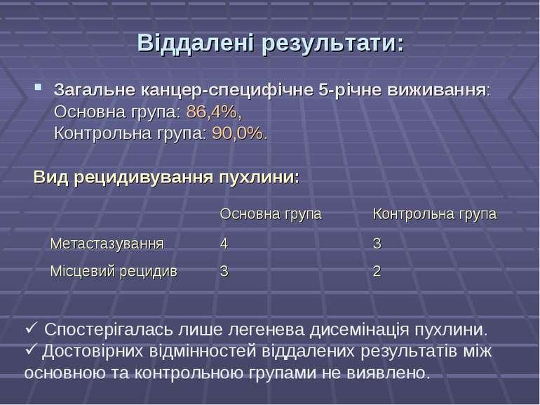 Віддалені результати: Загальне канцер-специфічне 5-річне виживання: Основна г...