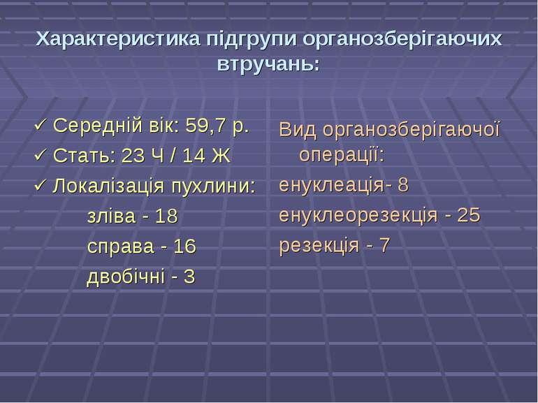 Характеристика підгрупи органозберігаючих втручань: Середній вік: 59,7 р. Ста...