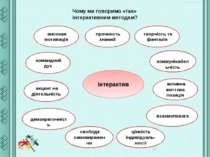 * Чому ми говоримо «так» інтерактивним методам? інтерактив прочность знаний т...
