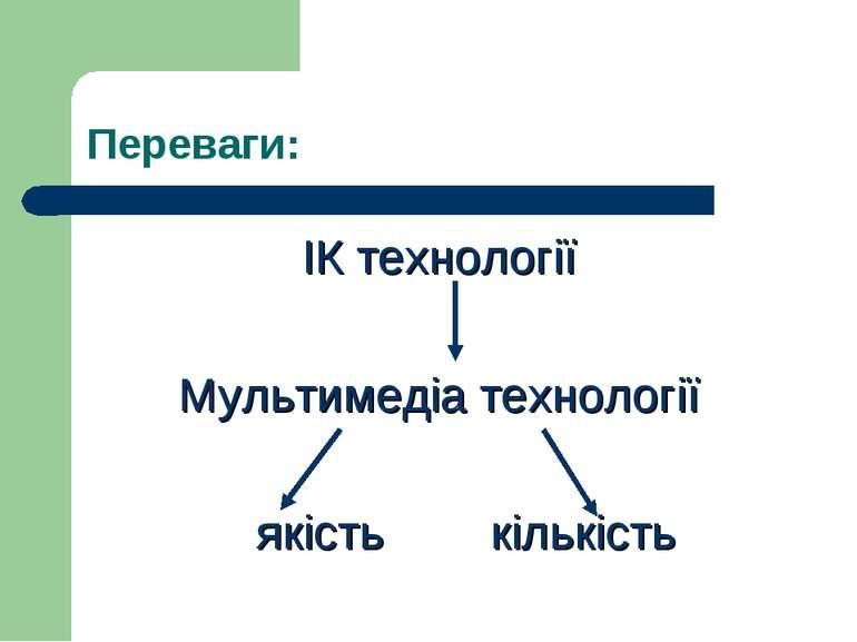 Переваги: ІК технології Мультимедіа технології якість кількість