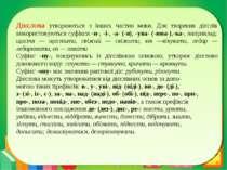 Дієслова утворюються з інших частин мови. Для творення дієслів використовують...