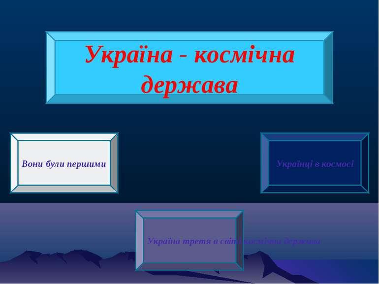 Україна - космічна держава Вони були першими Українці в космосі Україна третя...