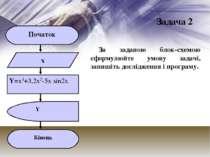 За заданою блок-схемою сформулюйте умову задачі, запишіть дослідження і прогр...
