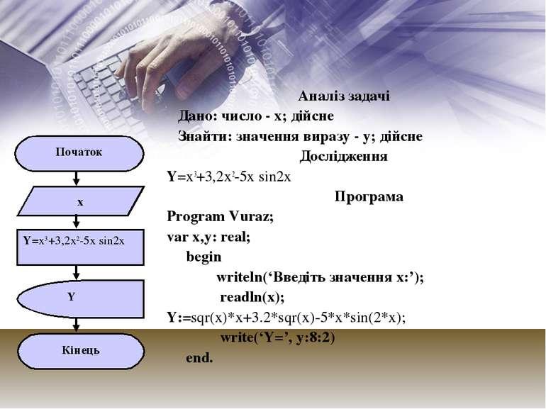 Аналіз задачі Дано: число - х; дійсне Знайти: значення виразу - у; дійсне Дос...