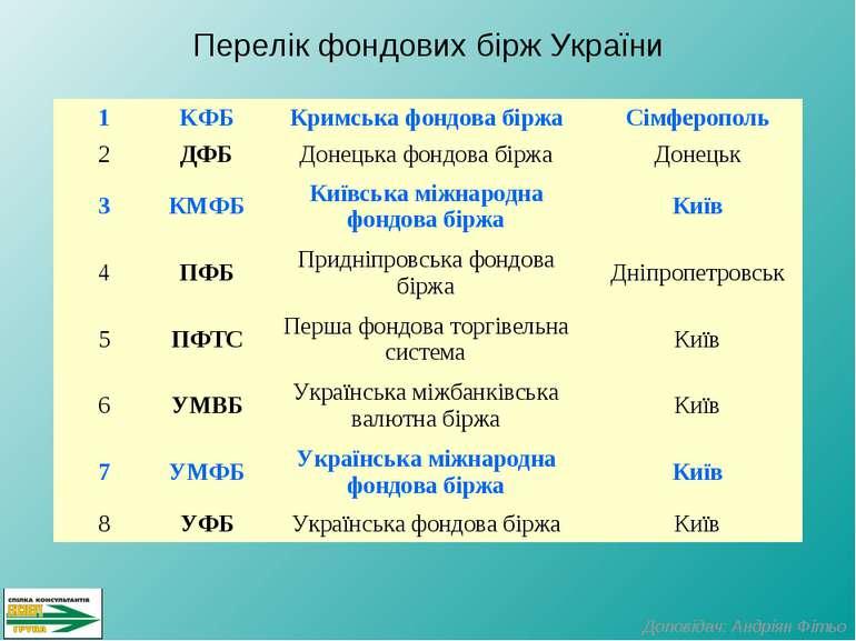 Перелік фондових бірж України Доповідач: Андріян Фітьо 1 KФБ Кримська фондова...