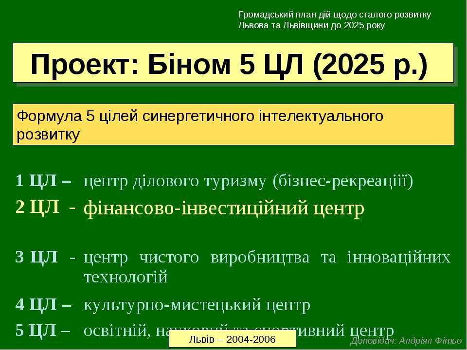 Громадський план дій щодо сталого розвитку Львова та Львівщини до 2025 року П...