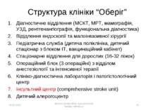 """* Структура клініки """"Оберіг"""" Діагностичне відділення (МСКТ, МРТ, мамографія, ..."""