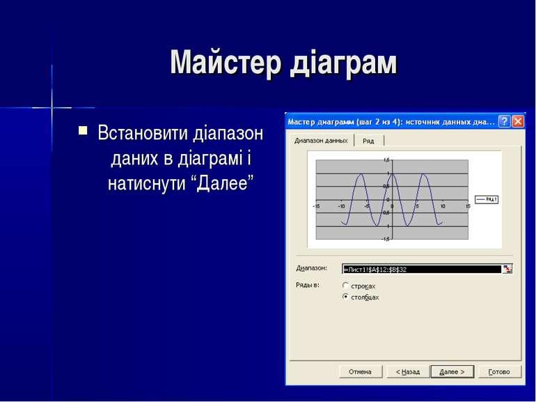 """Майстер діаграм Встановити діапазон даних в діаграмі і натиснути """"Далее"""""""