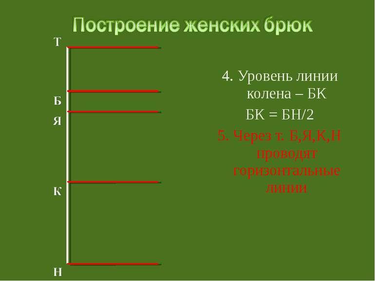 4. Уровень линии колена – БК БК = БН/2 5. Через т. Б,Я,К,Н проводят горизонта...