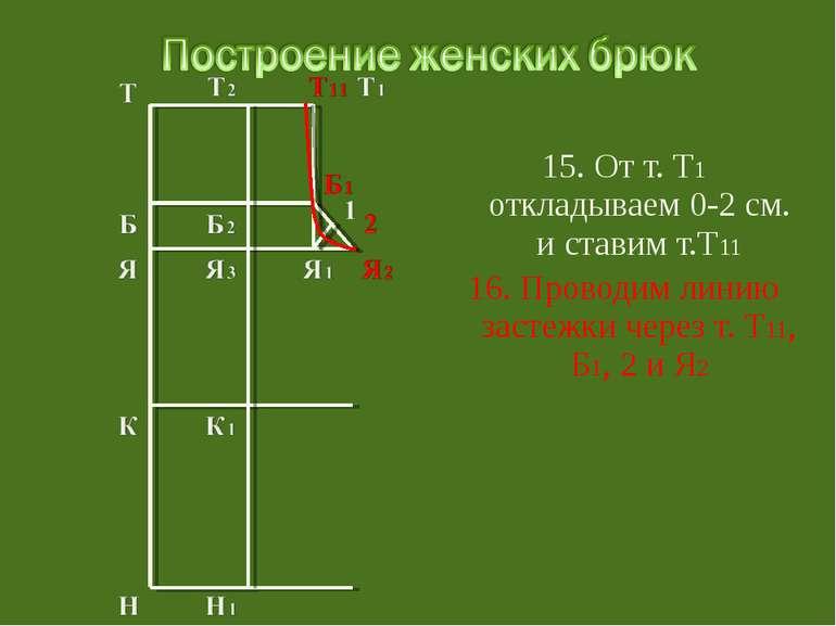 15. От т. Т1 откладываем 0-2 см. и ставим т.Т11 16. Проводим линию застежки ч...