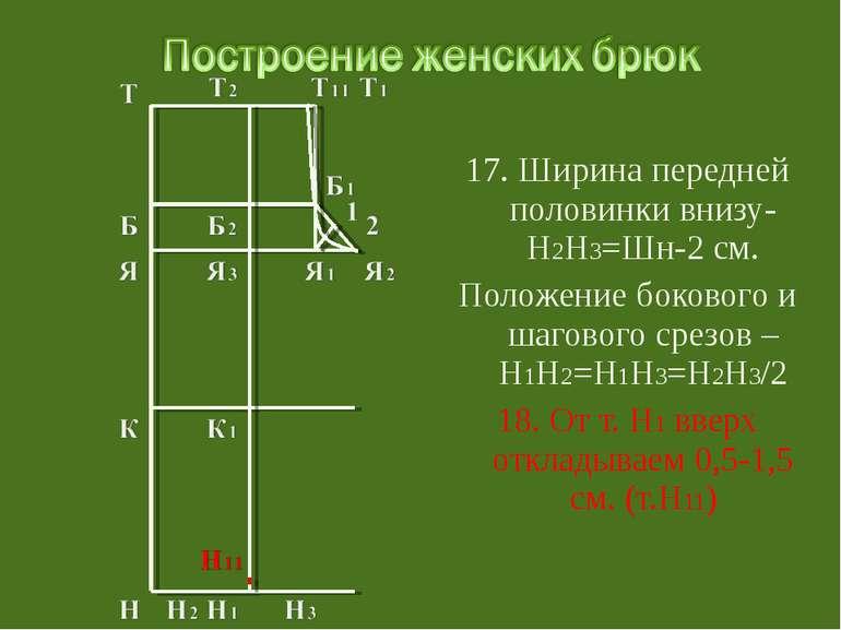 17. Ширина передней половинки внизу-Н2Н3=Шн-2 см. Положение бокового и шагово...