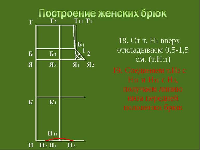 18. От т. Н1 вверх откладываем 0,5-1,5 см. (т.Н11) 19. Соединяем т.Н2 с Н11 и...