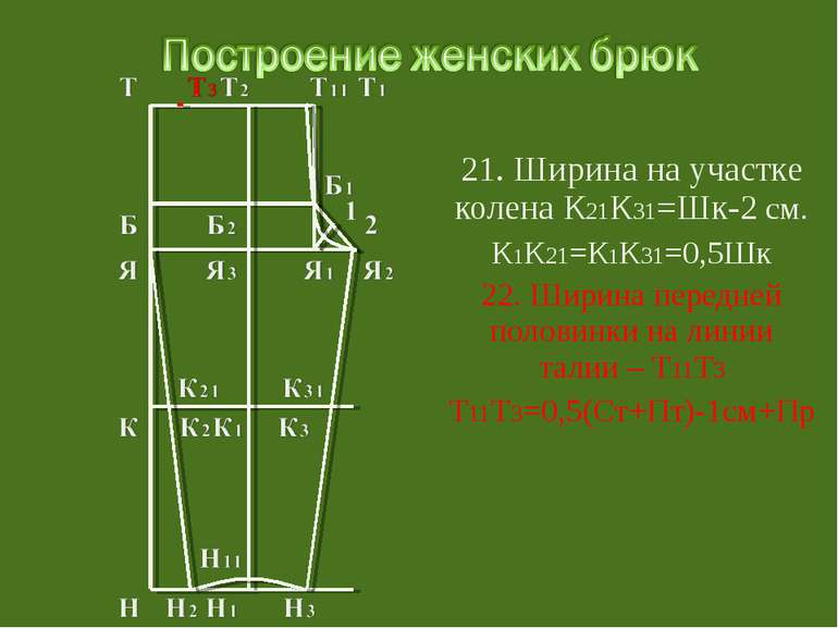 21. Ширина на участке колена К21К31=Шк-2 см. К1К21=К1К31=0,5Шк 22. Ширина пер...
