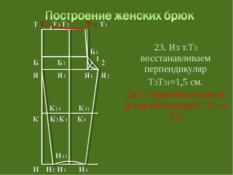 23. Из т.Т3 восстанавливаем перпендикуляр Т3Т31=1,5 см. 24. Соединяем плавной...