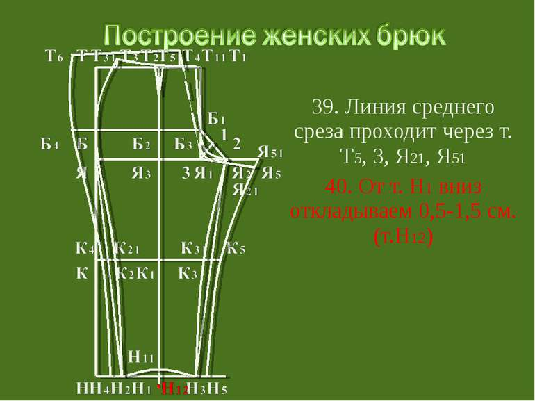 39. Линия среднего среза проходит через т. Т5, 3, Я21, Я51 40. От т. Н1 вниз ...