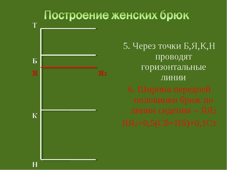 5. Через точки Б,Я,К,Н проводят горизонтальные линии 6. Ширина передней полов...