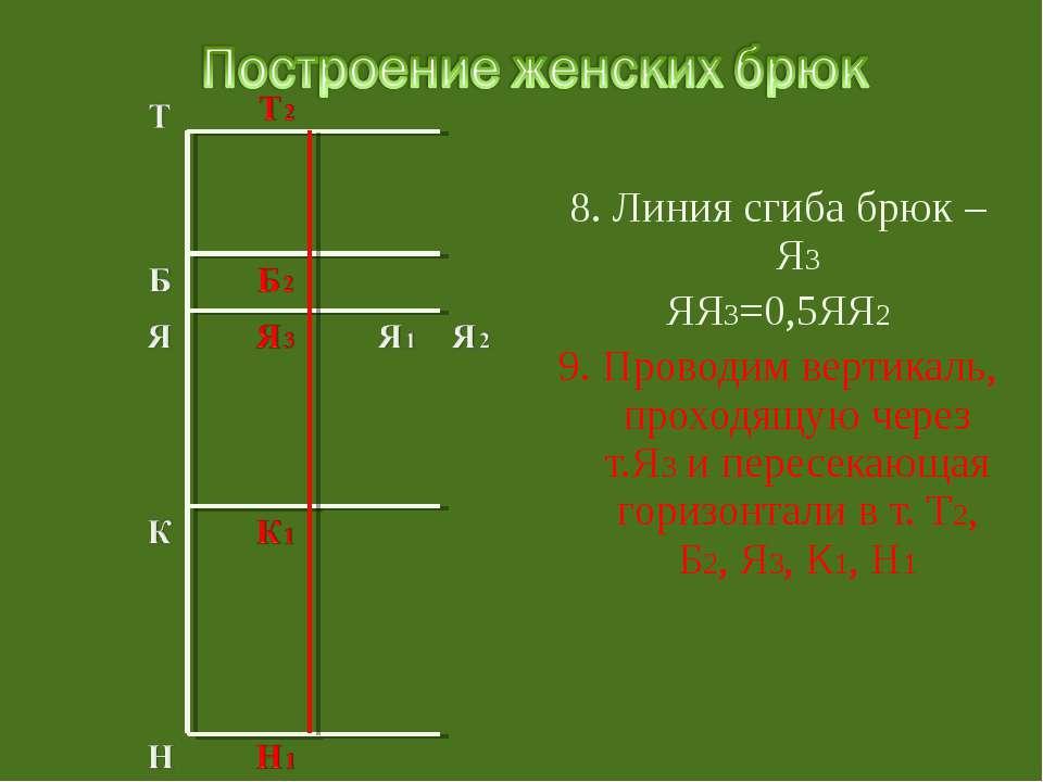 8. Линия сгиба брюк – Я3 ЯЯ3=0,5ЯЯ2 9. Проводим вертикаль, проходящую через т...