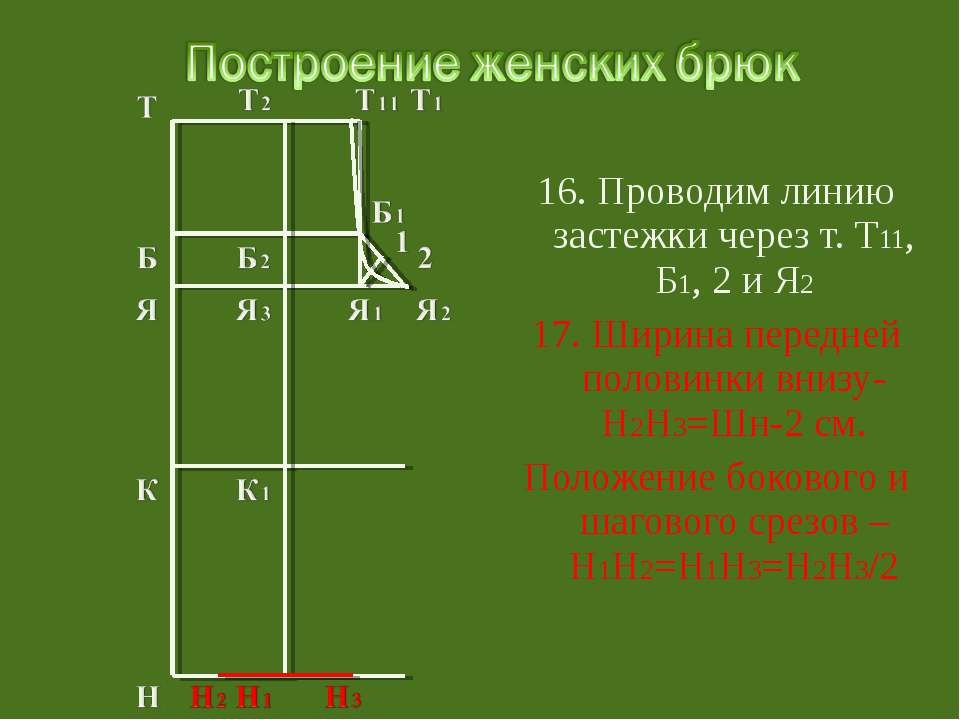 16. Проводим линию застежки через т. Т11, Б1, 2 и Я2 17. Ширина передней поло...