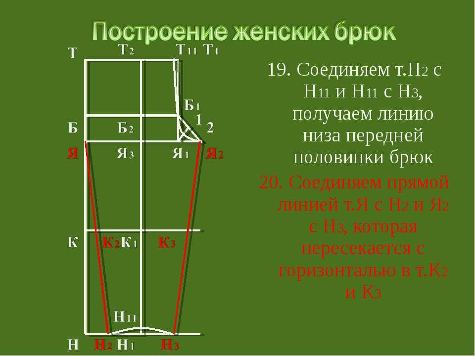 19. Соединяем т.Н2 с Н11 и Н11 с Н3, получаем линию низа передней половинки б...