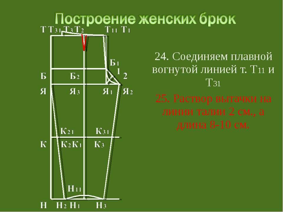 24. Соединяем плавной вогнутой линией т. Т11 и Т31 25. Раствор вытачки на лин...