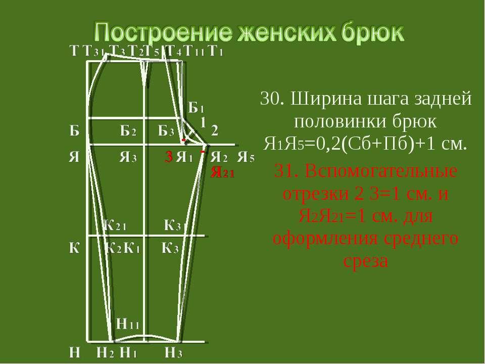 30. Ширина шага задней половинки брюк Я1Я5=0,2(Сб+Пб)+1 см. 31. Вспомогательн...