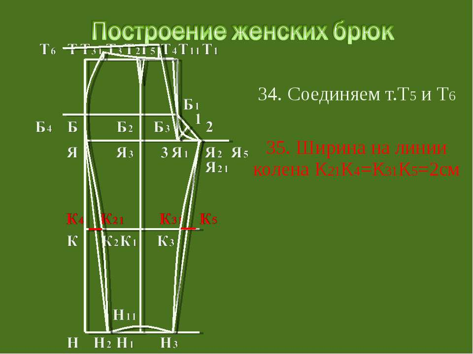 34. Соединяем т.Т5 и Т6 35. Ширина на линии колена К21К4=К31К5=2см