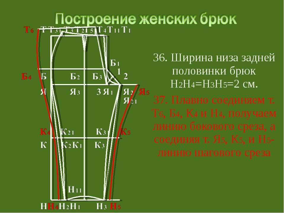 36. Ширина низа задней половинки брюк Н2Н4=Н3Н5=2 см. 37. Плавно соединяем т....
