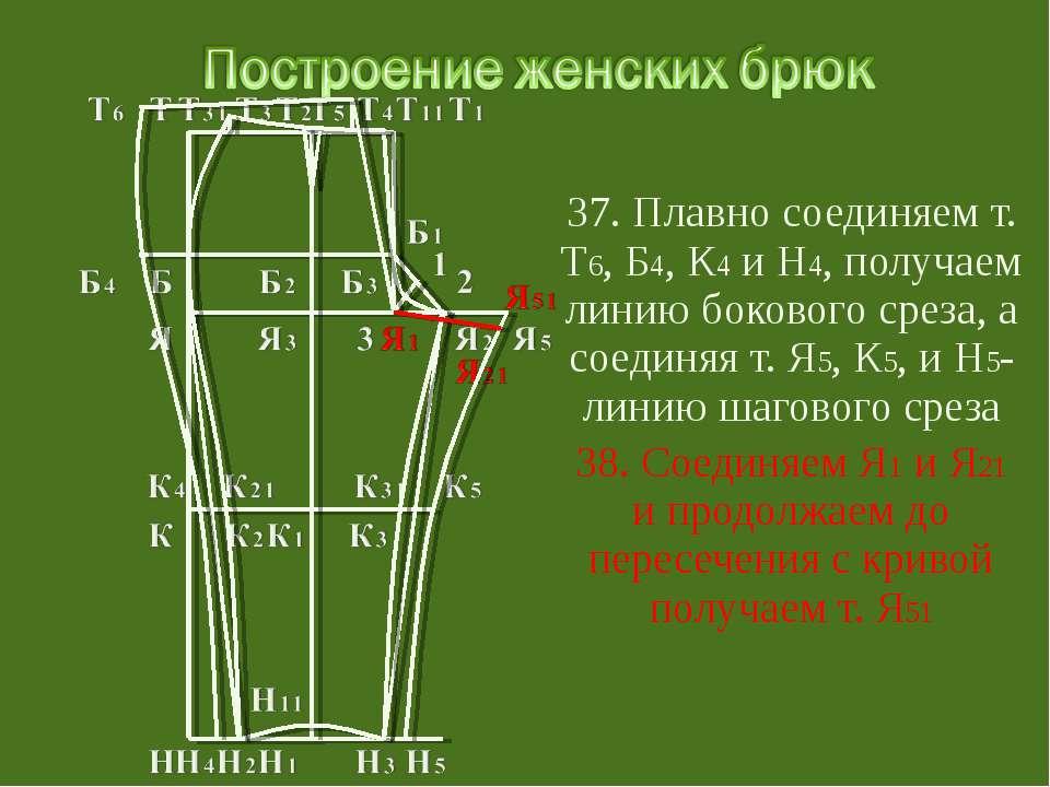 37. Плавно соединяем т. Т6, Б4, К4 и Н4, получаем линию бокового среза, а сое...