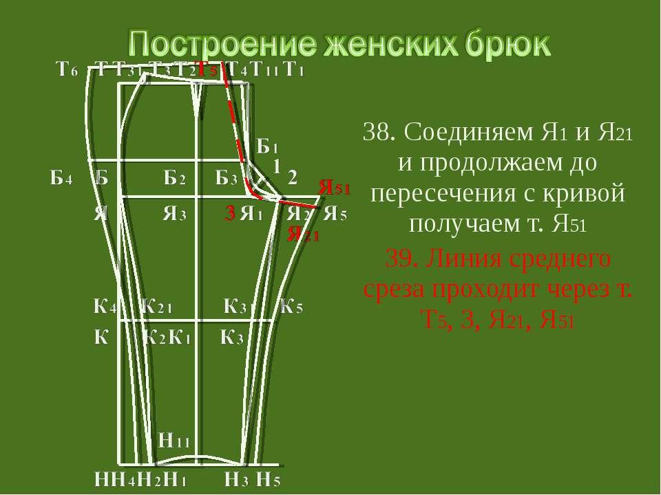 38. Соединяем Я1 и Я21 и продолжаем до пересечения с кривой получаем т. Я51 3...