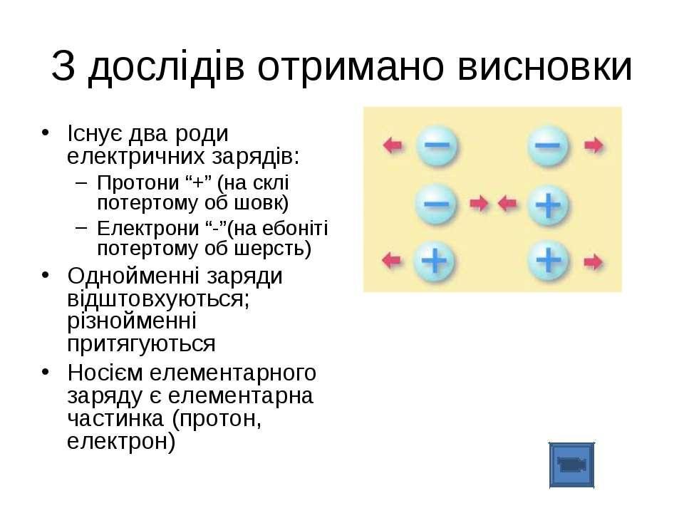 """З дослідів отримано висновки Існує два роди електричних зарядів: Протони """"+"""" ..."""