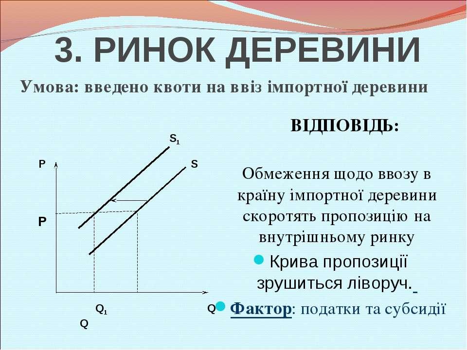 3. РИНОК ДЕРЕВИНИ ВІДПОВІДЬ: Обмеження щодо ввозу в країну імпортної деревини...
