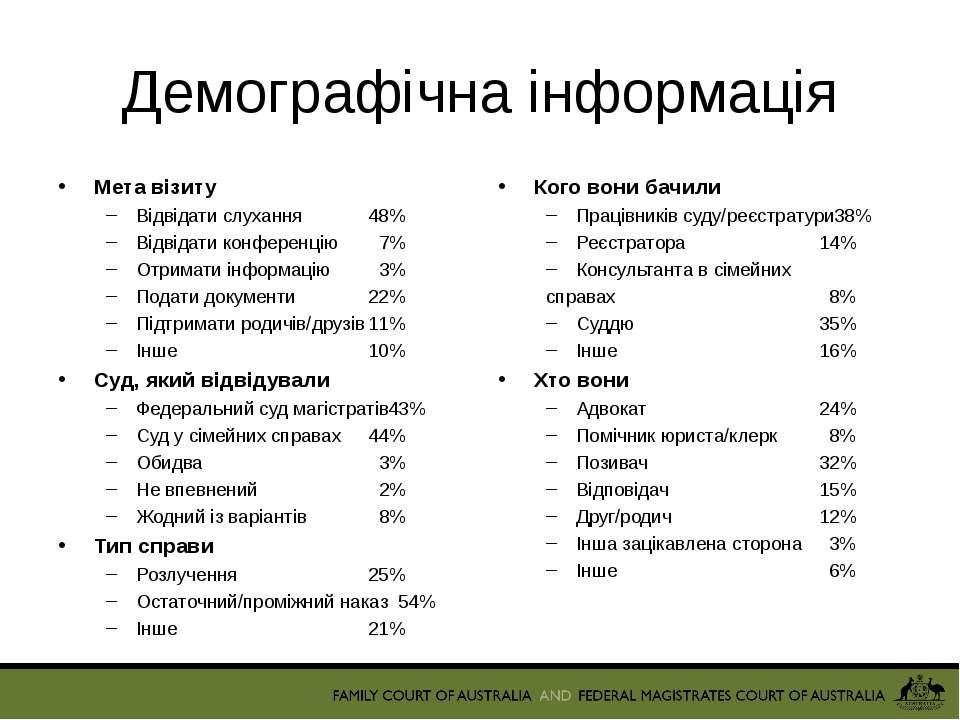 Демографічна інформація Мета візиту Відвідати слухання 48% Відвідати конферен...