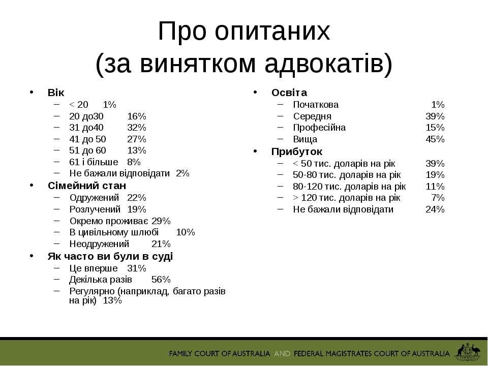 Про опитаних (за винятком адвокатів) Вік < 20 1% 20 до30 16% 31 до40 32% 41 д...