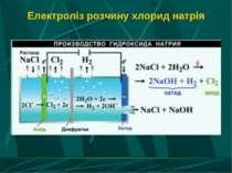 Електроліз розчину хлорид натрія