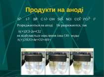 Продукти на аноді 2- 2- 2- - 2- 2- 2- 3- - - Розряджаються на аноді Не разряж...
