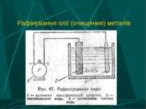 Рафінування олії (очищення) металів