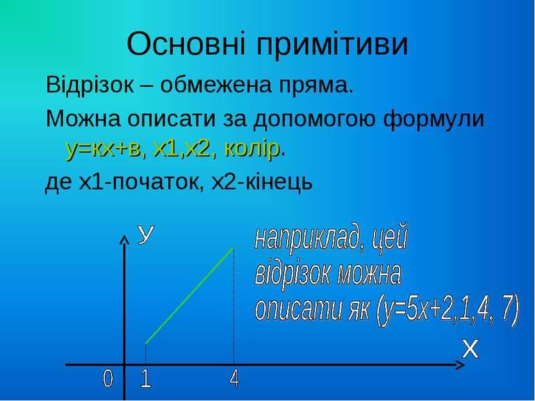Основні примітиви Відрізок – обмежена пряма. Можна описати за допомогою форму...
