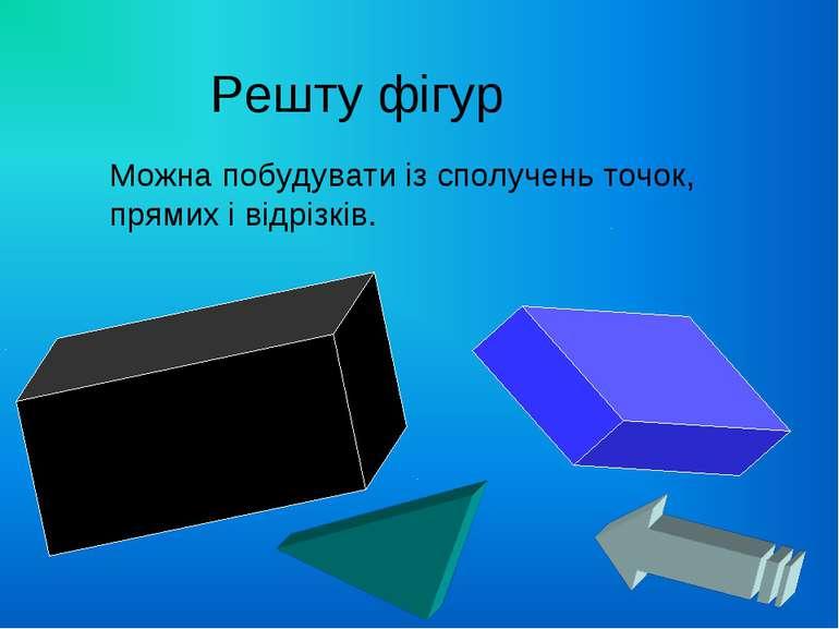 Решту фігур Можна побудувати із сполучень точок, прямих і відрізків.